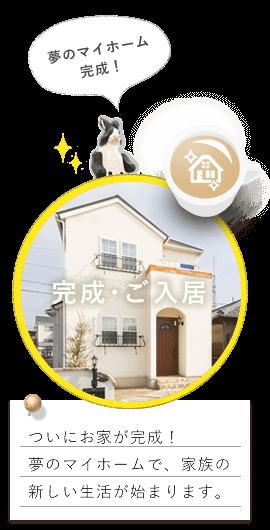 完成・ご入居 ついにお家が完成!夢のマイホームで、家族の新しい生活が始まります
